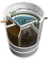 Aquatec VFL Kleinkläranlagen